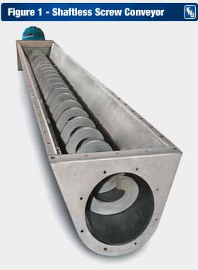 Screw Conveyor Solutions for Four Problem Applications