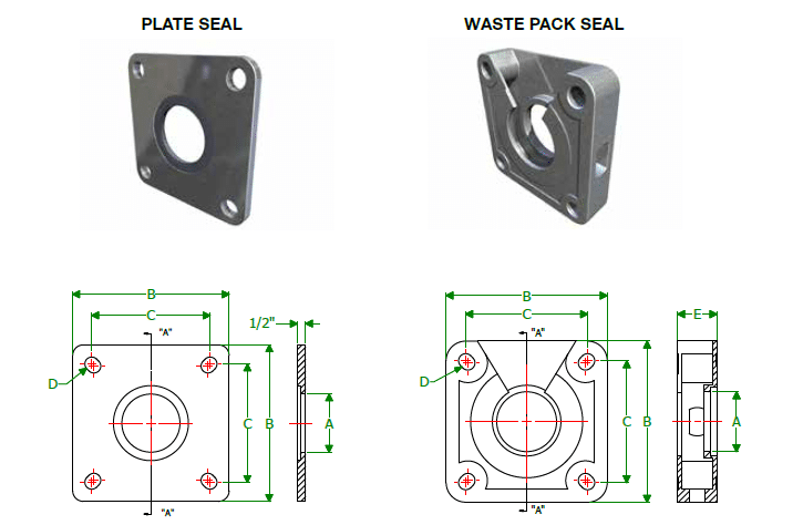 Plate and Waste Pack Seal