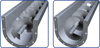 Cut, Cut and Fold, and Paddles Flight Screw Conveyors